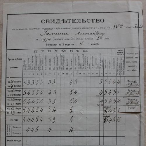 Киев Четвертая Мужская Гимназия Свидетельство об успехах 1909 1910 год Типография Корчак-Новицкого