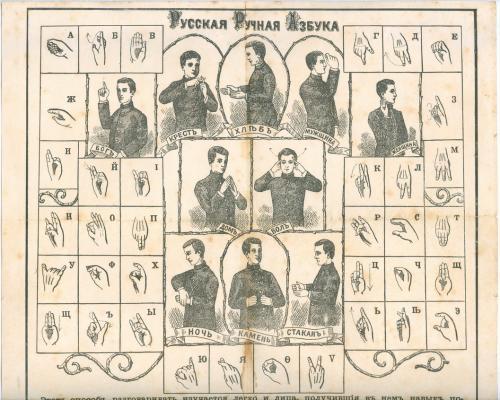 Киев Плакат Русская Ручная Азбука ( глухонемых ) 1899 год Типография И. Крыжановского