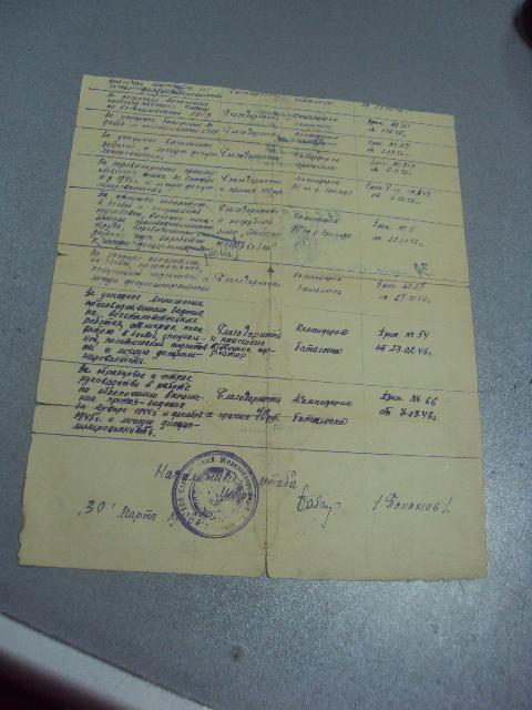 красноармеец выписка из личного дела 1946  №448