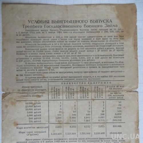 СРСР облігація 100 рублів 1944 року