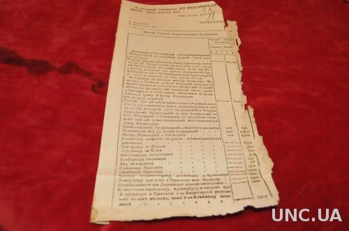 УКАЗ ЕГО ИМПЕРАТОРСКОГО ВЕЛИЧЕСТВА ГУБЕРНСКИЕ РАССЫЛКИ 1816Г. ОРИГИНАЛ ВОДЯНЫЕ ЗНАКИ ПЕДАГОГИЧЕСКИЙ
