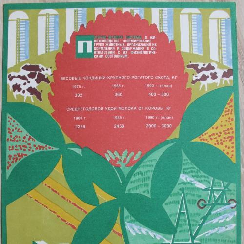 Плакат СССР Животноводство Агитация Пропаганда