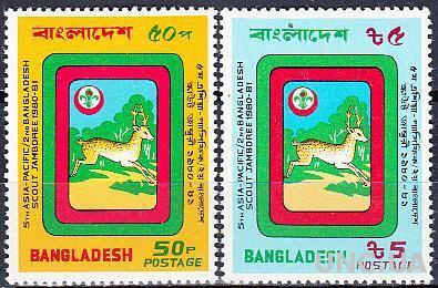 Бангладеш 1981 фауна