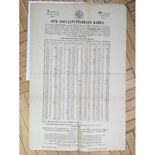 Таблица серий билетов с выигрышами займа 1866 года, вышедших в тираж погашения, произведенный в Правлении Государственного Банка