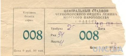 билет Черноморец/Chornomorets, Ukr/Укр-FC National,Romania/Рум.1996 match ticket
