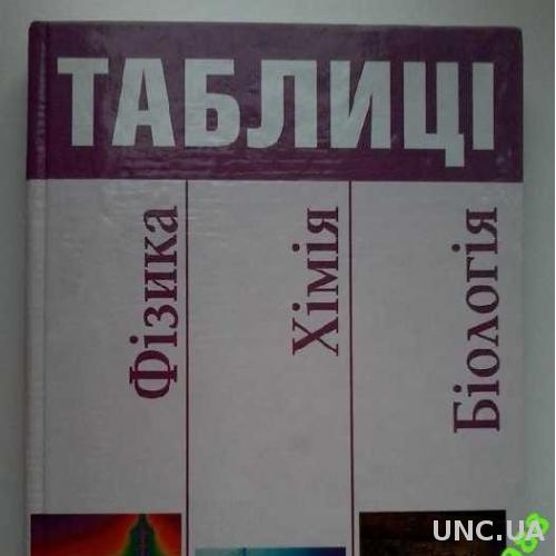 ФИЗИКА ХИМИЯ БИОЛОГИЯ Таблицы Справочник 2007 304с