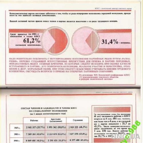 ПЛАКАТЫ 1989 КПСС Искусство 128с Раритет Отл.СОСТ!