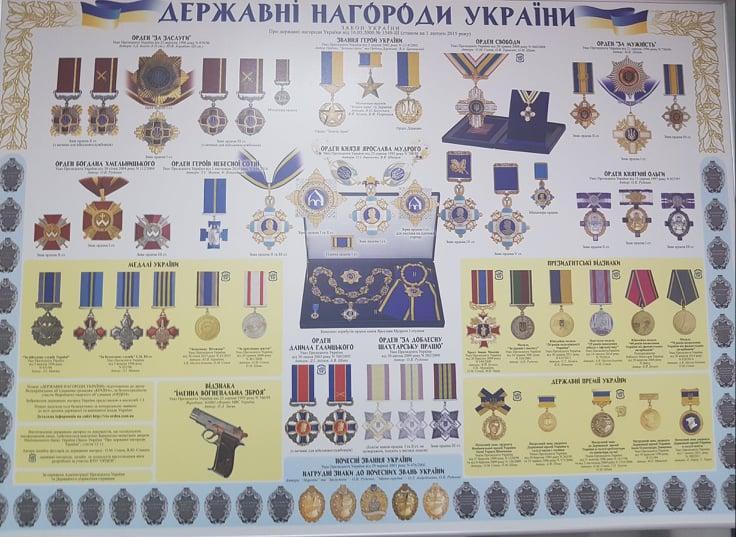 Проблемы в наградной системе Украины