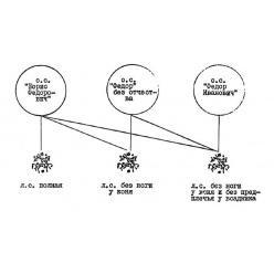 К атрибуции нескольких копеек конца XVI – начала XVII вв.