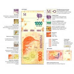 Банкнота номіналом 1 000 песо вийшла в Аргентині