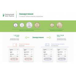 Нацбанк Украины сообщил о применении с 1 июля закругления общих сумм расчетов наличными