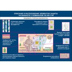 В Узбекистане будет выпущена купюра нового номинала