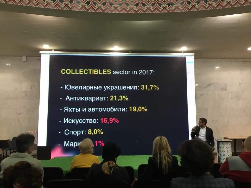 Статистика предпочтений среди коллекционеров в 2017 году. Результаты опроса The Wall Street Report